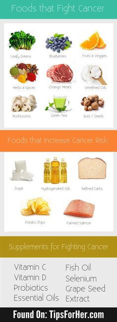 Foods that fight cancer and foods that increase cancer risk. Also supplements that help prevent from cancer and tumor growth. Foods that fight cancer and foods that increase cancer risk. Also supplements that help prevent from cancer and tumor growth. Organic Meat, Eating Organic, Fish Oil Vitamins, High Antioxidant Foods, Anti Oxidant Foods, Blueberry Fruit, Cancer Fighting Foods, Nutritious Meals, Fruits And Veggies
