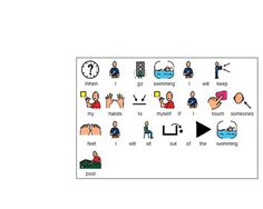 Save valuable time and find already created activities, from the Boardmaker Community and Premium Activities, to meet all your students' individual needs. Visual Aids, Social Stories, Swimming, Student, Activities, Swim