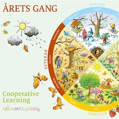 Cooperative Learning aarets gang plakat Classroom Organisation, Cooperative Learning, Pre School, Four Seasons, Kids And Parenting, Kindergarten, Homeschool, Crafts For Kids, Projects To Try