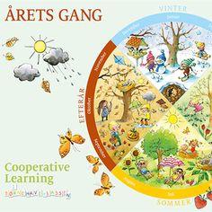 Cooperative Learning - Årets gang plakat