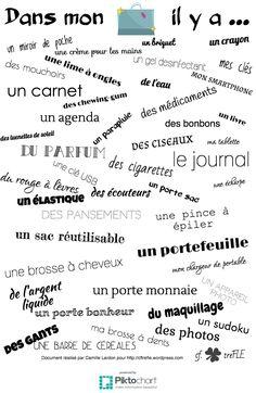 Qu'est-ce qu'il y a dans ton sac? Ressource issue du blog: http://cftrefle.wordpress.com/