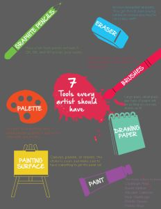 EVERY artist needs these key tools. Do you have them? #Artist #Tools  View blog: https://keetonsonline.wordpress.com/2015/04/20/7-tools-every-artist-should-have/