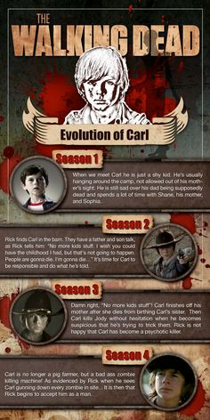 The Evolution Carl Grimes - The Walking Dead