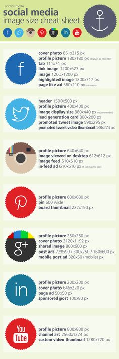 Need a refresher on the most up-to-date social media image sizes? Look no further – They're all right here! | Anchor Media