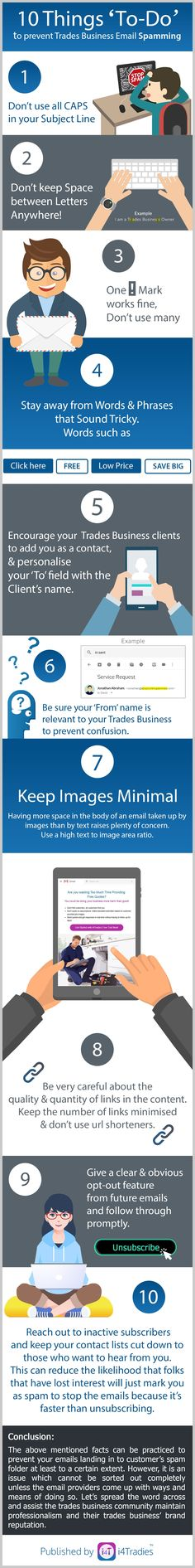 Think of a situation where one of your trades business customers is waiting for an urgent email from you. Keep Image, Business Emails, Spam, Landing, Things To Do, Articles, Things To Make