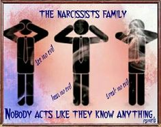 The Narcissist's Family - They enable the abuse to continue with denial, support and by keeping secrets. Abuse. Dysfunctional Family.