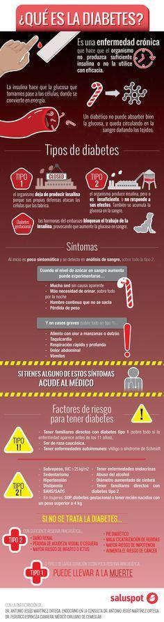 ¿Qué es la diabetes? Tipos y síntomas. #infografia #diabetes
