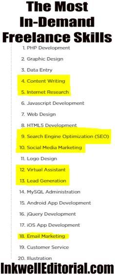 online writing jobs unusual ways to make easy money on the online writing jobs 10 unusual ways to make easy money on the internet if you love writing