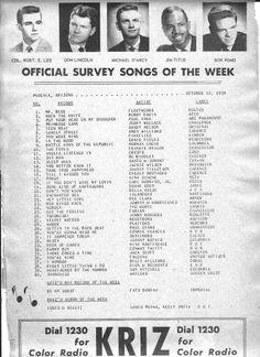 Radio Musik Liste