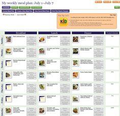 Hypothyroidism Diet Plan, Recipes for Hypothyroid, Food for Hypothyriodism