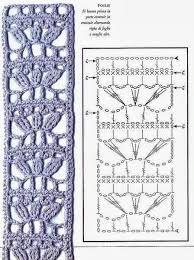 crochet schemi - Cerca con Google