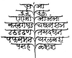 #Calligraphy experiments by Prof R K Joshi #Devanagari