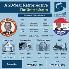 Stratfor-20-year-U.S.-marketing.jpg