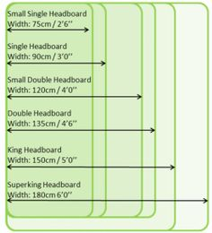 Guide to Upholstered Headboards Double Headboard, Upholstered Headboards, Room, Bedroom, Upholstered Bedheads, Rooms, Peace