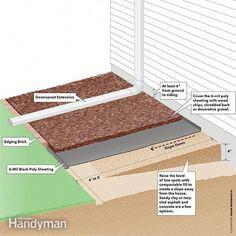 20 best fix water leak in basement french drain images basement rh pinterest com