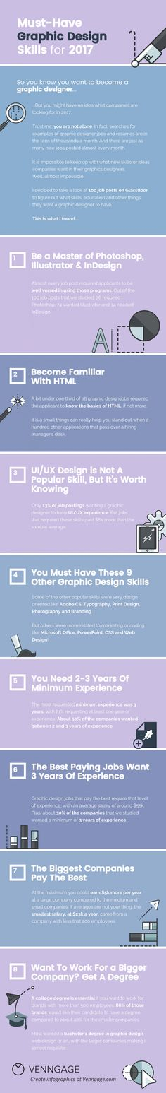 Must-Have Graphic Design Skills For 2017 - #Infographic #graphicdesignskills