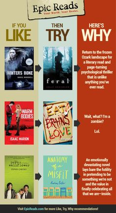Like, Try, Why #36: Movie Edition! | Blog | Epic Reads