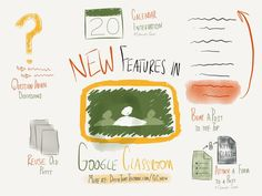 Google has released some great new features for Classroom. But what can we do with them? Here are some ideas. (Sketch by Matt Miller)