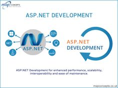 Have You Asked These Things To An #ASP.NETDeveloper, Yet? https://goo.gl/GLeh12