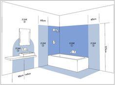 Bathroom Lighting Guide The Best Bathroom Guide Around