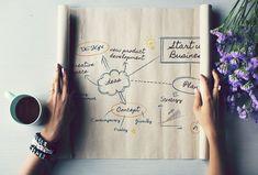 Startup Business Plan, Start Up Business, Business Planning, Best Mind Map, Mind Mapping Software, Software Libre, Show Of Hands, Web Design, Wealth Creation