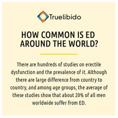How Common Is #ED Around The World?