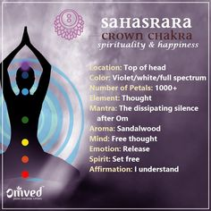 "The Sahasrara or CROWN Chakra connects us to our spiritual self bringing guidance, wisdom and creativity. Purifies our thoughts and feelings, giving us inspiration. This Chakra is our ""consciousness""."