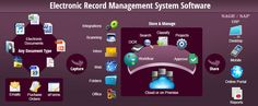 Doccept provides a complete solution to manage the organization's records in the most efficient and effective manner. Record management system software provides workflows and features that assist an organization to manage their records effectively.