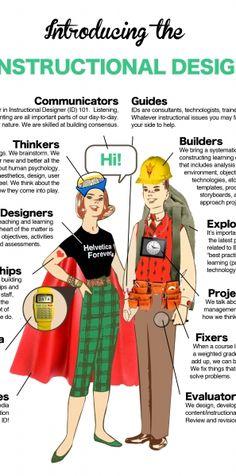 ASU Instructional Designers Infographic