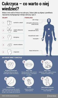 Cukrzyca -  co warto o niej wiedzieć ? Leaky Gut, Herbalife, Sick, Medicine, Wellness, Health, Fitness, Food, Health Care