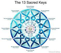 13 Sacred Keys