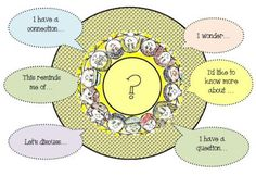 How to Make Inquiry-Based Learning Work in Your Classroom | The TpT Blog