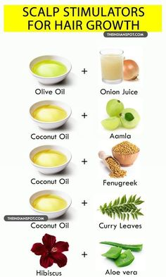Great Tips For Healthy And Manageable Hair! -- You can get more details by clicking on the image. #hairlossremedy