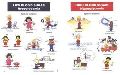 hypoglycemia vs hyperglycemia  A person with diabetes may go from one extreme to the other depending on what was eaten and how much insulin was taken.  The balance is extremely fragile and there are other factors that affect how much insulin is needed: physical activity, hormones, and age, for instance.