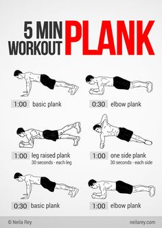 Five Minute Plank Workout. Fuente: Neila Rey Portal Web #workout #fitness
