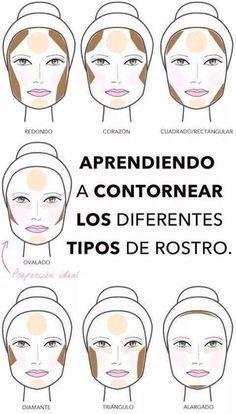 La manera correcta de contornear tu cara según su forma.