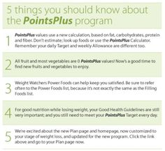 weight watchers points plus food | eten | Pinterest