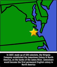 Comparing Jamestown to Plymouth Colony?