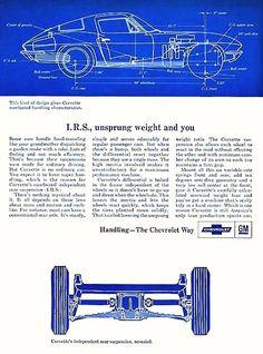 1966 Corvette Ad-07