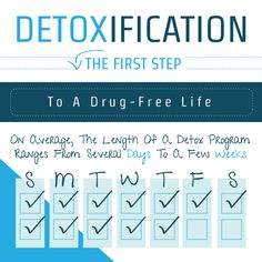 On average, the length of a detox program ranges from several days to a few weeks, depending on the unique circumstances and needs of each individual. http://www.rehabcenter.net/drug-detox-centers/
