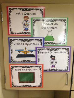 Classroom Confetti: Cutest Little Scientific Method Posters FREEBIE!!!