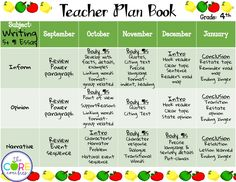 Teacher Plan Book Writing Mapped Out for the first half of the year to build on writing skills. 4th grade CCSS