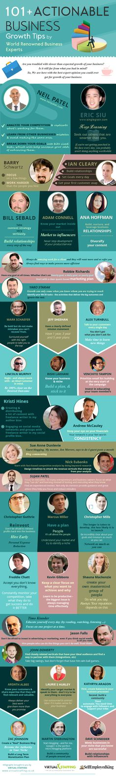 101 Actionable Business Growth Tips From Digital Marketing Experts [Infographic] — Medium Business Marketing, Content Marketing, Internet Marketing, Online Marketing, Digital Marketing, Business Infographics, Business Entrepreneur, Marketing Tactics, Guerilla Marketing