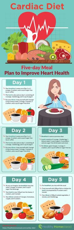 The Boiled Egg Diet Enhanced: Lose weight More rapidly And Safer! The Boiled Egg Diet Enhanced: Lose weight More rapidly And Safer! The Boiled Egg Diet Enhanced: Lose Boiled Egg Nutrition, Boiled Egg Diet, Boiled Eggs, Healthy Eating Habits, Healthy Diet Plans, Healthy Food, Egg And Grapefruit Diet, Slim Down Fast, Egg Diet Plan