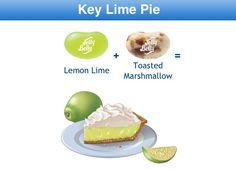 Key Lime Pie Jelly Belly Flavor Recipe