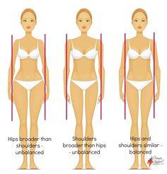 Body Shape Calculator