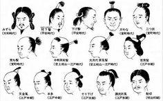 「桃山時代 農民 髪型」の画像検索結果
