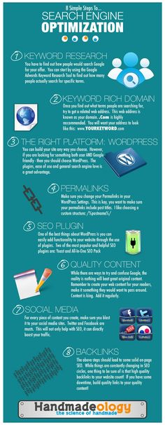 Purpose advertising SEO tips [Infographic]