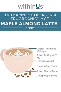 BEVERAGE WITH BENEFITS withinUs™ TruMarine® Collagen and TruOrganic™ MCT compliment each other PERFECTLY.⠀ Support your body and brain with a team fav: withinus Maple Almond Latte. ⠀ Add all ingredients into a blender and blend until smooth.⠀ Espresso Shot, Latte Recipe, Loose Powder, Almond Butter, Turmeric, Matcha, Collagen, A Team, Beverage