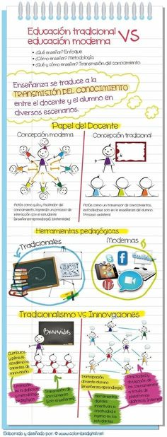 Educación tradicional vs. moderna #infografia #infographic #education por colombiadigital post de Alfredo Vela